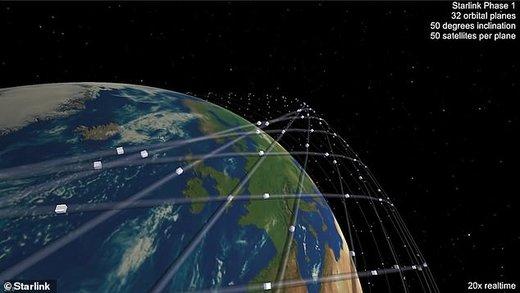 اینترنت فضایی ایلان ماسک با ۱۶۰۰ ماهواره چگونه کار میکند؟