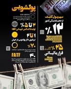 اینفوگرافیک | آمار منتشرشده از پولشویی در کشور
