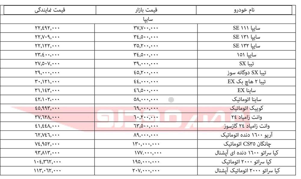 قیمت روز محصولات سایپا