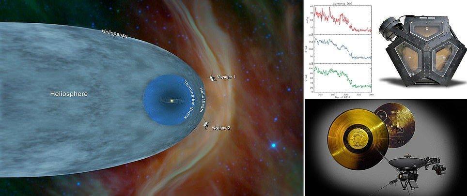کاوشگر فضایی وایجر۲ در ۱۸ میلیارد کیلومتری زمین