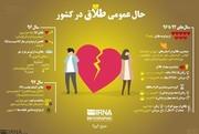 اینفوگرافیک | آخرین آمار از وضع طلاق در ایران