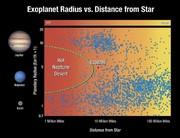 کشف سیاره فراخورشیدی که در حال کوچک شدن است