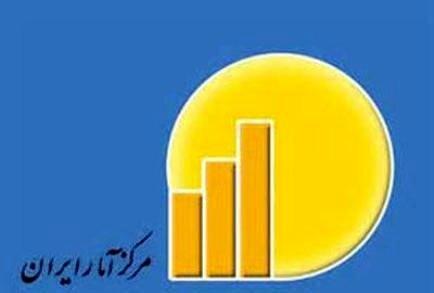 ارزانترین و گرانترین استان ایران را بشناسید