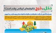 اینفوگرافیک | دخل و خرج خانوارهای ایرانی چقدر است؟
