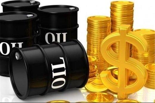 کاهش عرضه، قیمت نفت را بالا برد