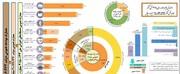 اینفوگرافیک | بودجه ۹۸ کجا و چطور خرج میشود؟