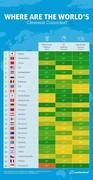 ایران در لیست باهوشترین کشورهای جهان نیست