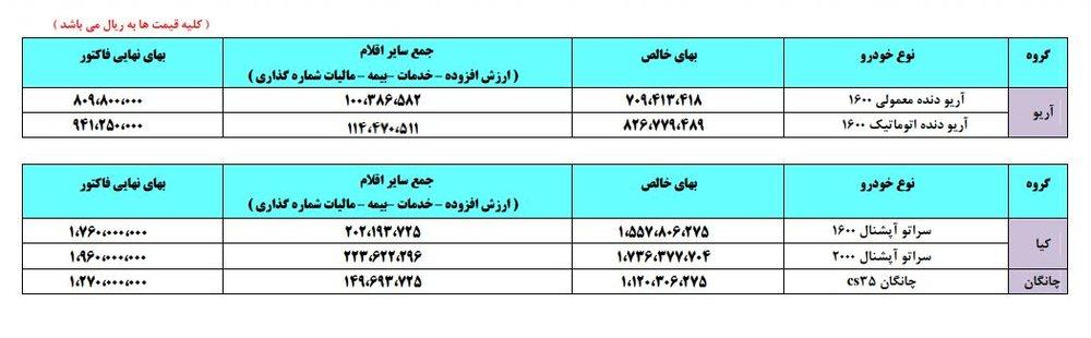 جدول قیمت سایپا