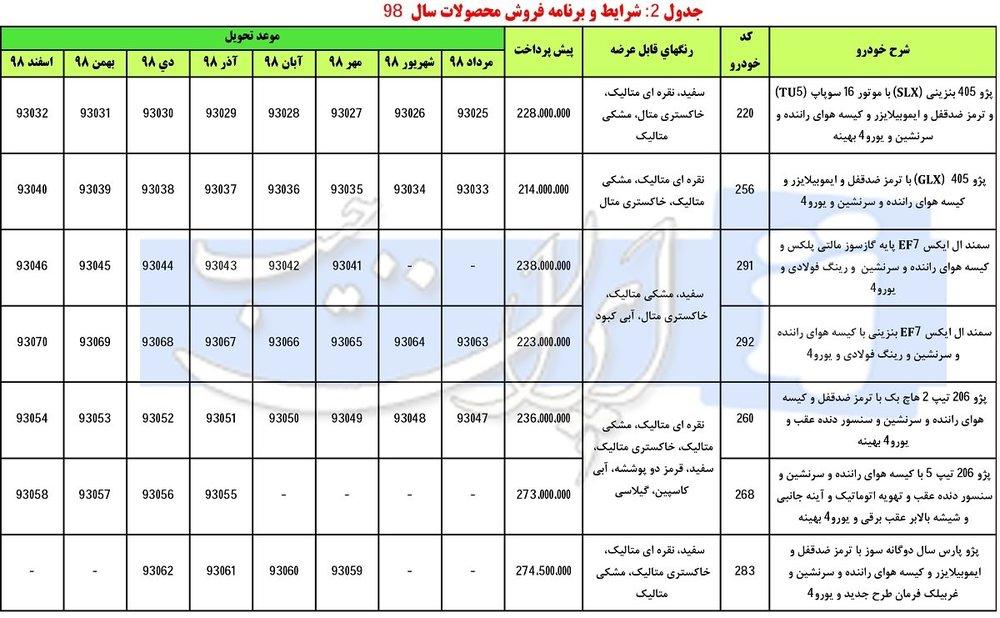 جدول پیش فروش ایران خودرو