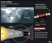 نقشه جهانی ماهگرفتگی ۶۲ دقیقهای ۲۰ و ۲۱ ژانویه را ببینید
