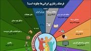 اینفوگرافیک | ۳۳ درصد ایرانیها شغل دائم ندارند؛ ۳۰ درصد بیکارند!