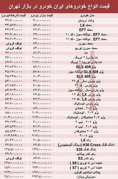 قیمت خودروی تولیدی در ایران خودرو