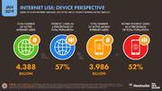 ۴.۳ میلیارد کاربر فعال اینترنت در جهان ۷.۶ میلیارد نفری