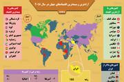 اینفوگرافی | جایگاه اقتصاد ایران در جهان در سال ۲۰۱۸