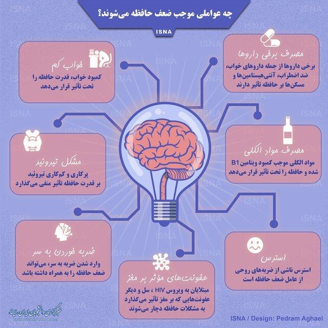 چه عواملی در کاهش قدرت حافظه  موثرند؟ + اینفوگرافیک