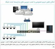 رییس پلیس فتا استان چهارمحالوبختیاری: امکان نقض حریم خصوصی با نصب دوربینهای مداربسته تحت شبکه