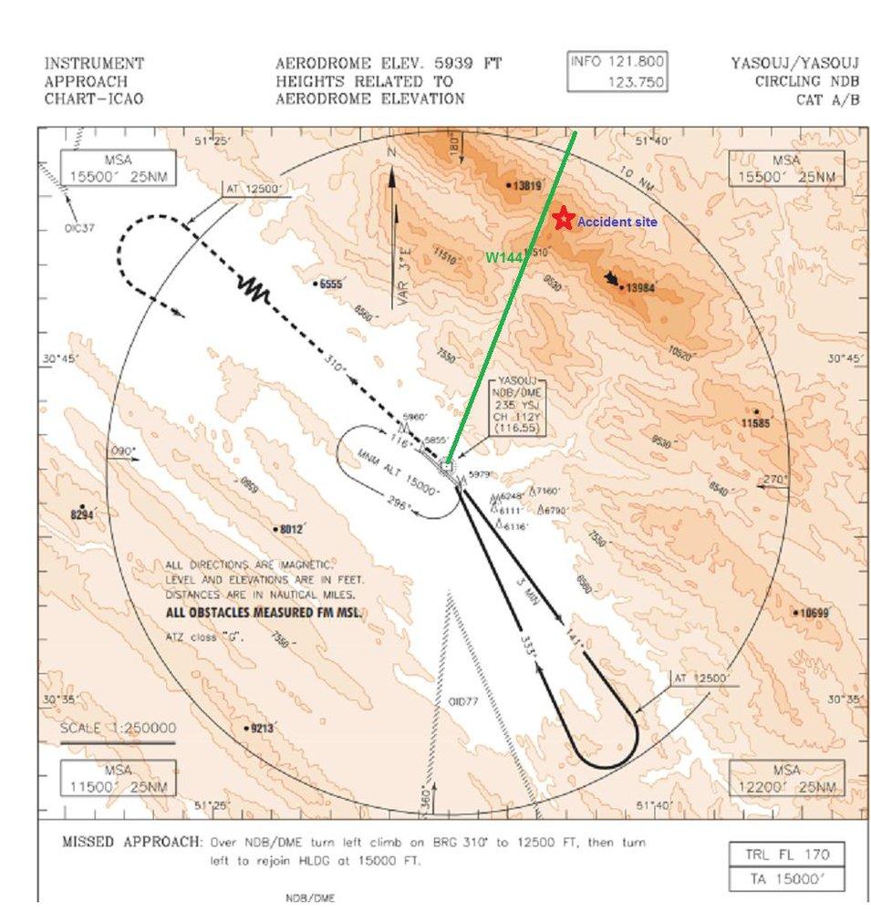 گزارش منتشر نشده از ریز مکالمات خلبان پرواز یاسوج/ در لحظه به لحظه پرواز چه گذشت؟ + تصاویر و فیلم