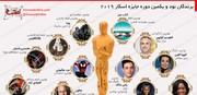 اینفوگرافیک | مهمترین برندگان اسکار ۲۰۱۹