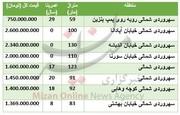 آپارتمان در منطقه سهروردی تهران؛ اوج قیمتها متری ۲۶ میلیون است