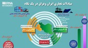 اینفوگرافیک | بیشترین محصولات صادراتی ایران به عراق؛ از لوازمخانگی تا موادغذایی
