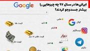 اینفوگرافیک | ایرانیها در سال ۹۷ چه چیزهایی را بیشتر در گوگل جستوجو کردند؟