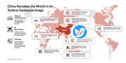امپریالیسم آیتی چین اقتصاد جهان را تغییر میدهد