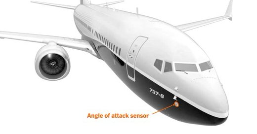نظر کارشناسان فنی درباره چرایی سقوط بوئینگ ۷۳۷ مکس