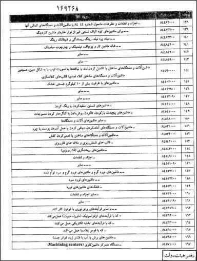 پایگاه خبری آرمان اقتصادی 5170860 ارز رسمی با چه شرایطی به LCهای قبلی تخصیص مییابد؟
