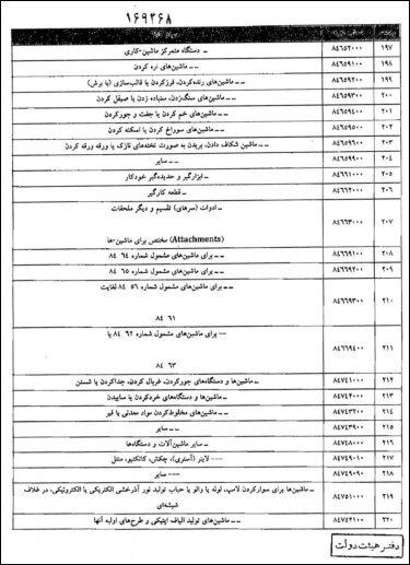 پایگاه خبری آرمان اقتصادی 5170862 ارز رسمی با چه شرایطی به LCهای قبلی تخصیص مییابد؟