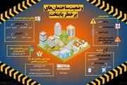 اینفوگرافیک | ۲۱ هزار ساختمان پرخطر در پایتخت