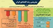اینفوگرافیک | ایران در سالهای آینده چقدر رشد اقتصادی خواهد داشت؟