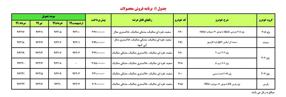 برنامه پیش فروش محصولات ایران خودرو