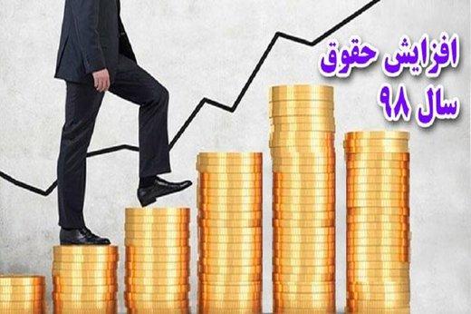 حقوق کمتر از ۲ میلیون تومان چند درصد افزایش دارد؟