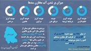 اینفوگرافیک | سدهای ایران پس از سیلهای بهاری
