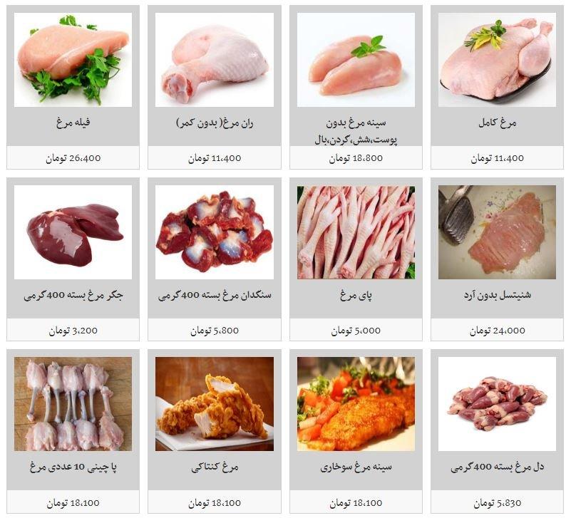 قیمت گوشت مرغ و انواع آلایش خوراکی آن