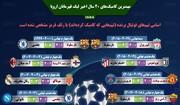 اینفوگرافیک | نگاهی به مهمترین کامبکهای لیگ قهرمانان اروپا