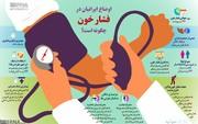 اینفوگرافیک | ۵۰ درصد ایرانیها فشار خونی میشوند!