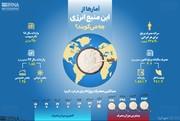 اینفوگرافیک | ایرانیها چقدر برنج مصرف میکنند؟