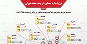 اینفوگرافیک | نرخ اجاره مسکن در تهرانچگونه است؟