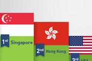 اقتصاد آمریکا از هنگکنگ و سنگاپور شکست خورد