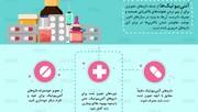 اینفوگرافیک |چند توصیه مهم در مورد مصرف آنتیبیوتیکها