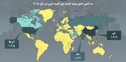اینفوگرافیک | کدام کشورها دیاکسید کربن تولید میکنند؟