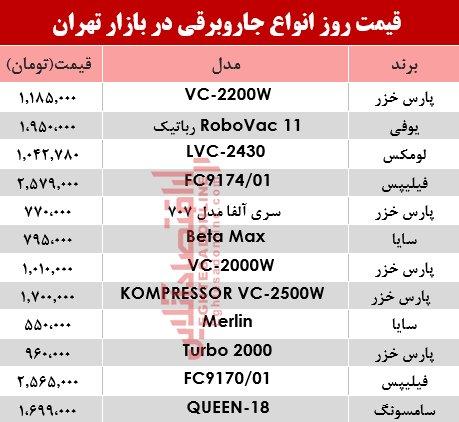 پایگاه خبری آرمان اقتصادی 5207262 قیمت انواع جاروبرقی در بازار تهران؟ +جدول
