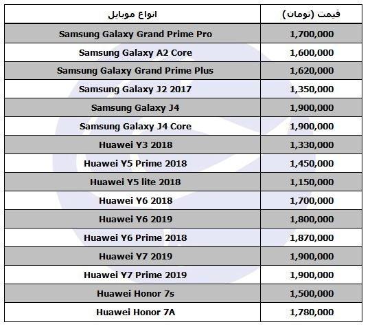 کدام موبایل را با یک میلیون تومان بخریم؟