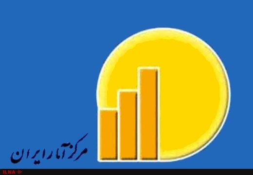 پارسال اقتصاد ایران با بخش نفت ۵ درصد کوچک شد/ صنعت ۱۰ درصد آب رفت