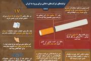 اینفوگرافیک | کَلَکهای تولیدکنندگان سیگار و تنباکو برای ورود به ایران