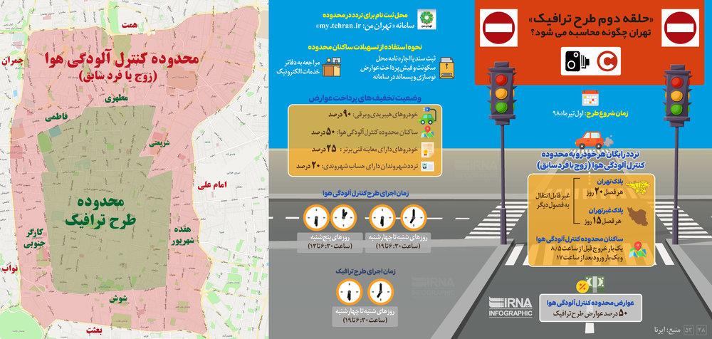 جزئیات و قیمت طرح ترافیک جدید تهران