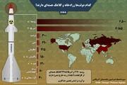 اینفوگرافیک | کدام کشورها چند کلاهک هستهای دارند؟