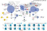 اینفوگرافیک | قدرت اقتصادی کشورهای گروه ۲۰