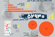 اینفوگرافیک | قربانیان حملات شیمیایی در ایران